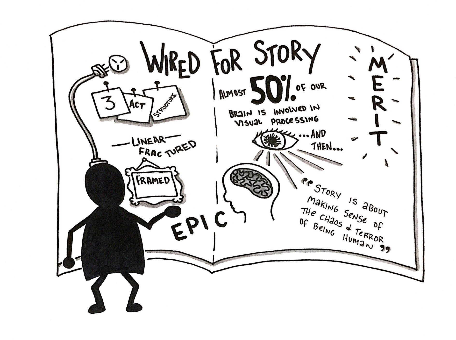 We\'re wired for story | Thoughts Drawn Out